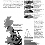 Growth of Coal in Britain (from Longman Atlas of Modern British History)